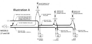 lynxignitor5 300x143 gas stove igniter wiring diagram on gas download wirning diagrams  at alyssarenee.co