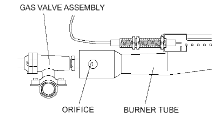 Video Instructions To Change Bbq Grill Valve With Clamp On