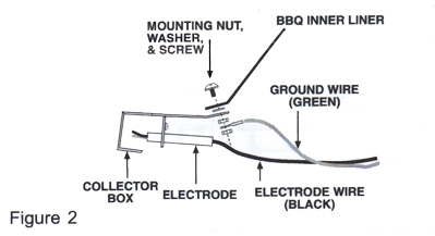 firemagic3199repair3 grill ignitor wiring diagram spark plug wires \u2022 free wiring Char-Broil Infrared Grill Replacement Parts at honlapkeszites.co